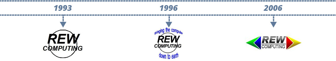 The REW Computing logo as it was in 1993, 1996 and since 2006. REW Computing offers services in eDiscovery, project management and IBM Lotus Notes support for Newmarket, Toronto, the GTA, and Ontario, Canada.