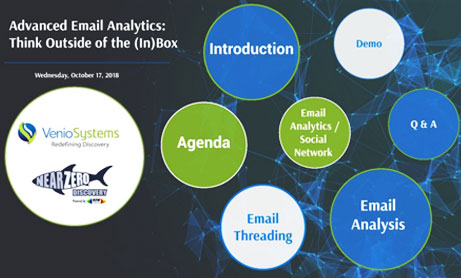 Advanced Email Analytics: Think Outside the (In)box